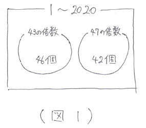 大塚 偏差 値 40 四谷
